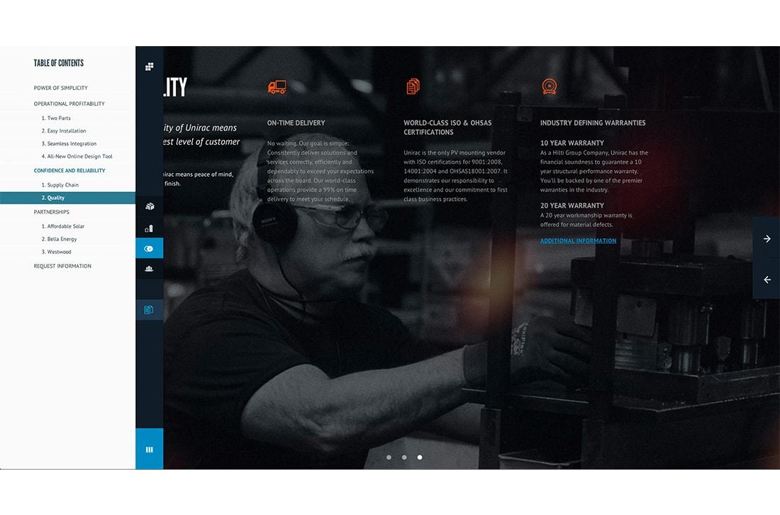 Unirac GFT Sales App